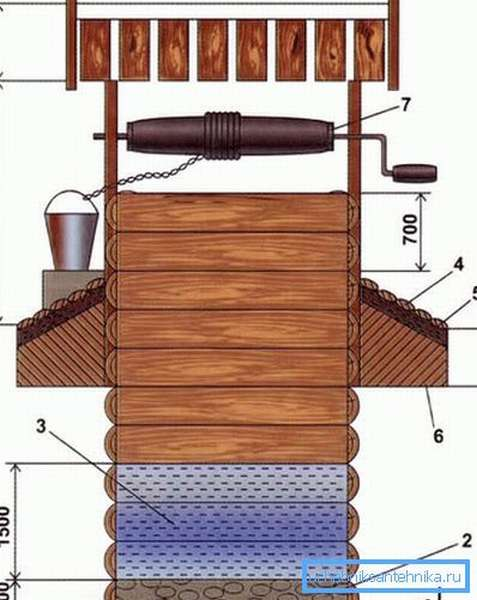 Вариант конструкции с отмосткой.