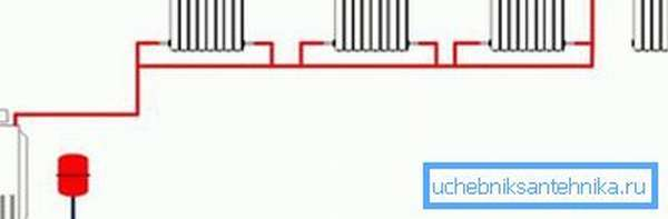 Вариант подключения радиаторов.