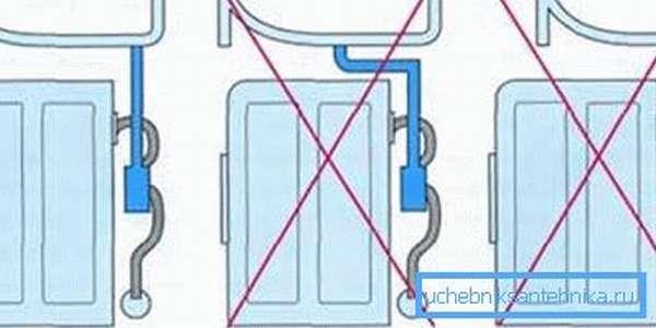 Вариант подключения умывальника над стиральной машинкой