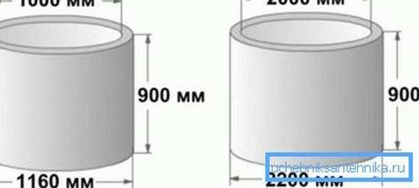 Варианты размеров бетонных колец для колодца.