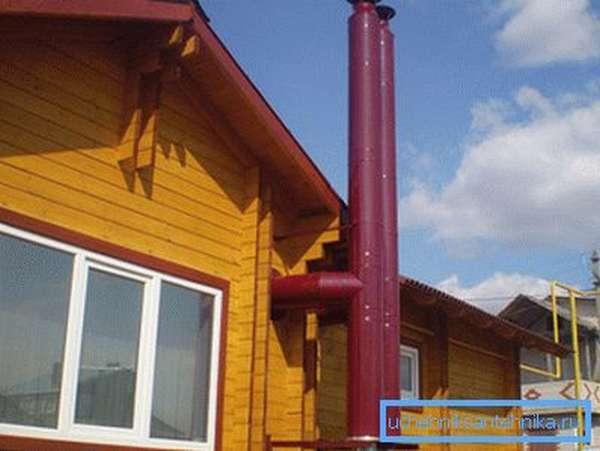 Вентиляция и дымоходы в частном доме из металла