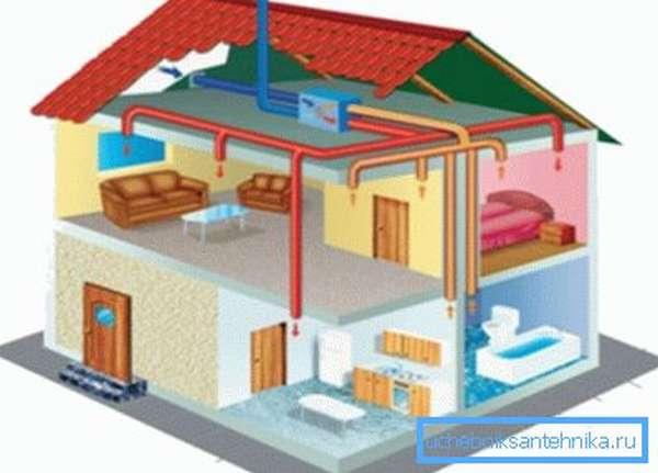 Вентиляция в доме каркасного типа