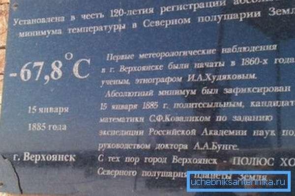 Верхоянск спорит с Оймяконом за звание полюса холода северного полушария.