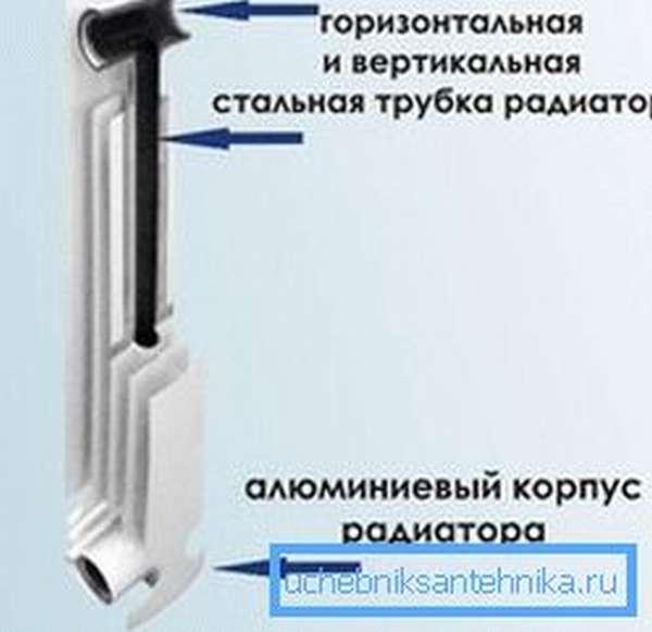 Вертикальная трубка может иметь слишком малый диаметр