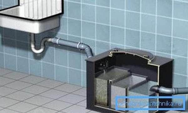 Включение в систему подобного приспособления поможет избежать множества проблем с канализацией
