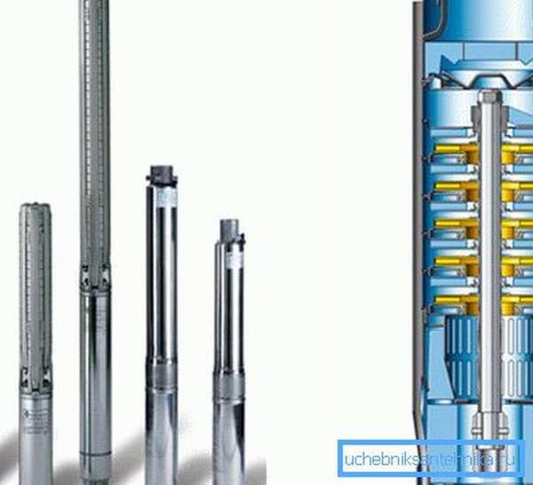 Внешний вид и устройство вертикальных многоступенчатых насосов.