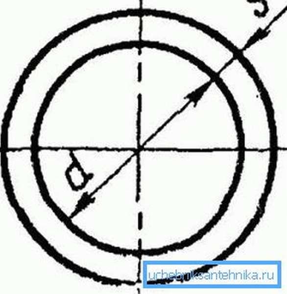 Внутренний диаметр трубы