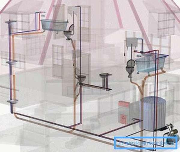 Внутренний водопровод необходим для подачи жидкости к потребителям
