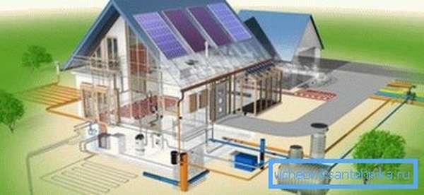 Водоснабжение частного дома требует серьезных капиталовложений и временных затрат