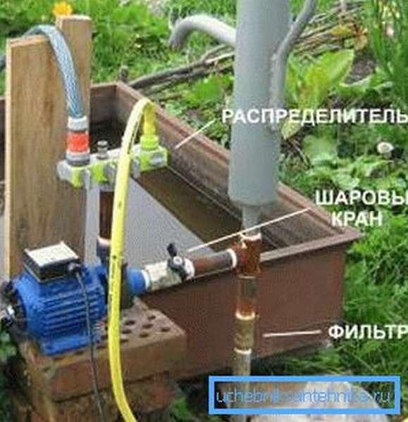 Водоснабжение на даче должно быть реализовано с учётом всех выдвигаемых к загородному участку требований