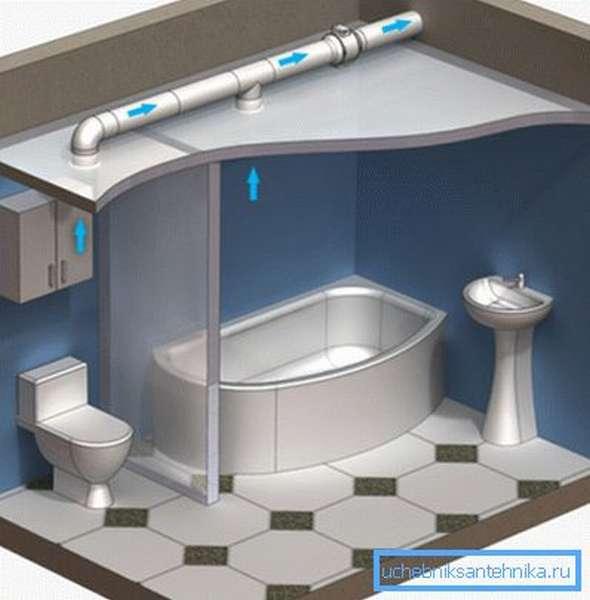Воздухопровод для вентиляции в туалете и ванной