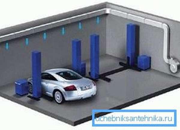 Воздушное гаражное отопление