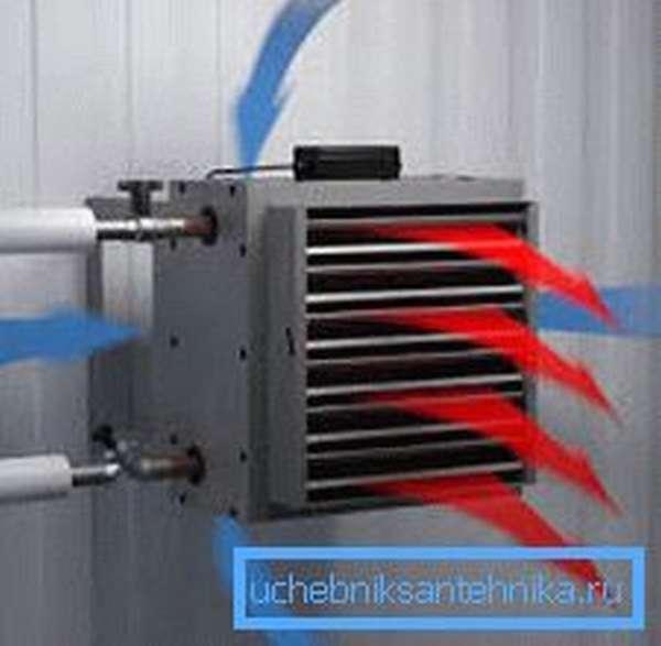 Воздушное отопление нормировано по температуре.