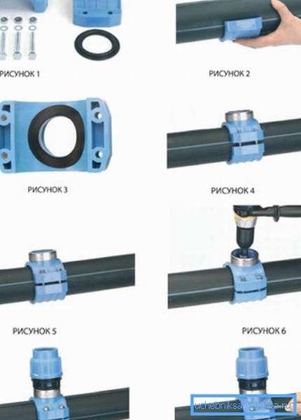 Врезка под давлением в водопровод делается очень быстро, так как существует целый ряд специальных узлов, специально предназначенных для этих целей