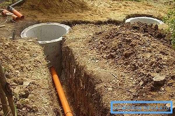 Ввод канализации в емкость для сбора отходов производится также ниже уровня промерзания грунта