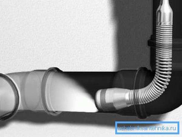 Высокотехнологичная видеодиагностика канализационных труб поможет выяснить степень сложности проблемы