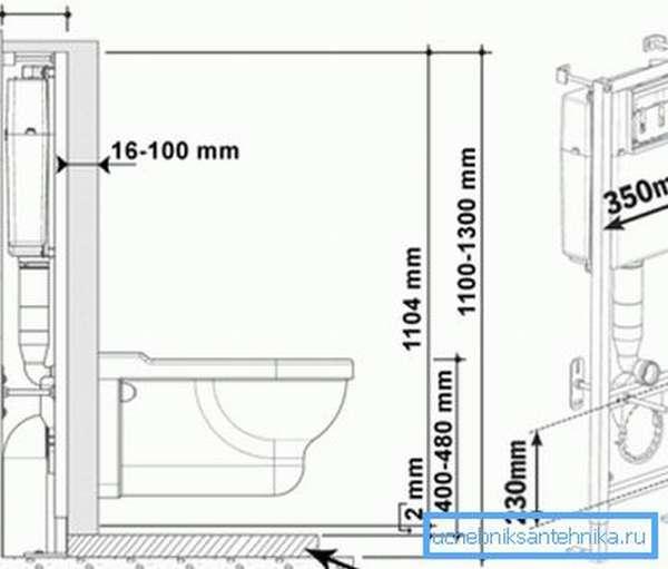 Высота инсталляции для подвесного унитаза - блочного типа – до 1 м, рамного – до 1,4 м