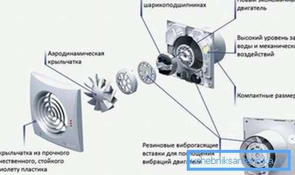 Вытяжной вентилятор – основа смешанной системы.