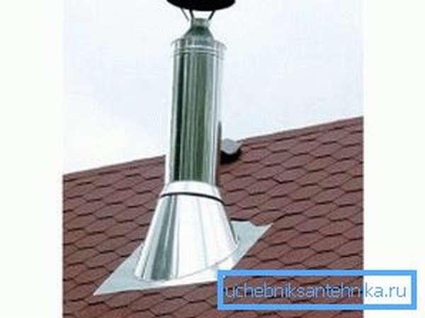 Вывод трубы на крышу.