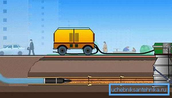 Замена трубопровода, работающего в напорном режиме