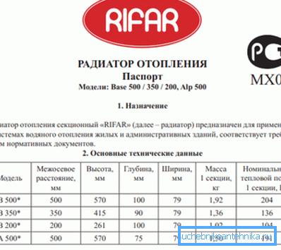 Значения тепловой мощности для отечественных радиаторов от компании Рифар.